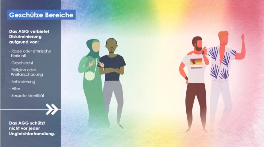 Erfahren Sie mehr über die geschützten Bereiche des Allgemeinen Gleichbehandlungsgesetzes (AGG).